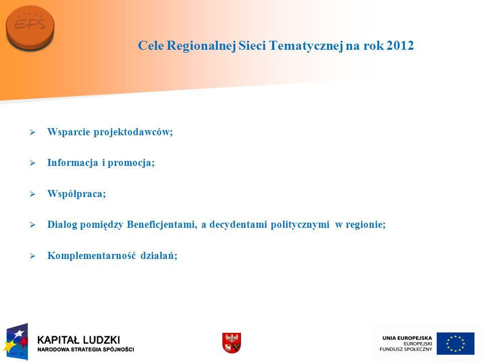 Cele Regionalnej Sieci Tematycznej na rok 2012   Wsparcie projektodawców;   Informacja i promocja;   Współpraca;   Dialog pomiędzy Beneficjentami, a decydentami politycznymi w regionie;   Komplementarność działań;