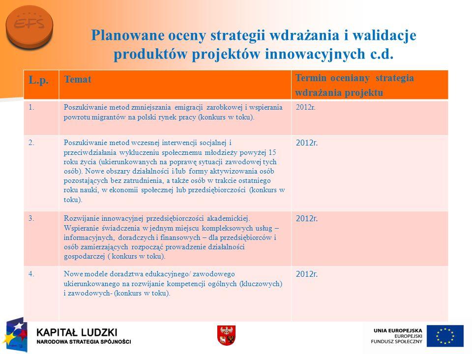 Planowane działania RST związane z wypracowaniem, upowszechnianiem i włączaniem do głównego nurtu polityki i praktyki w 2012 roku.