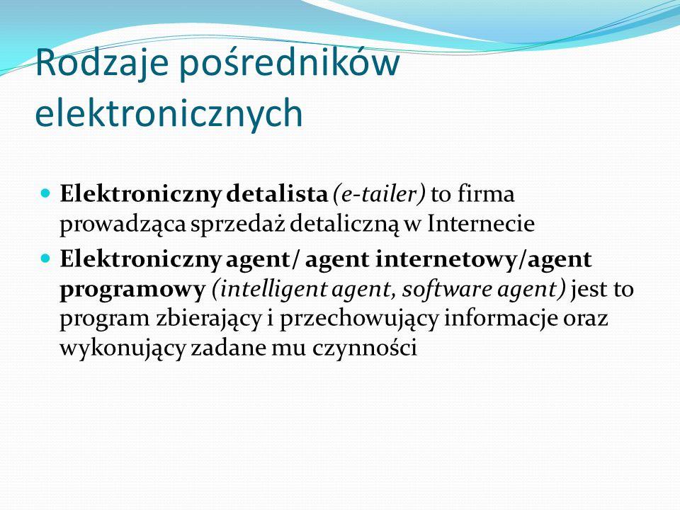 Rodzaje pośredników elektronicznych Elektroniczny detalista (e-tailer) to firma prowadząca sprzedaż detaliczną w Internecie Elektroniczny agent/ agent