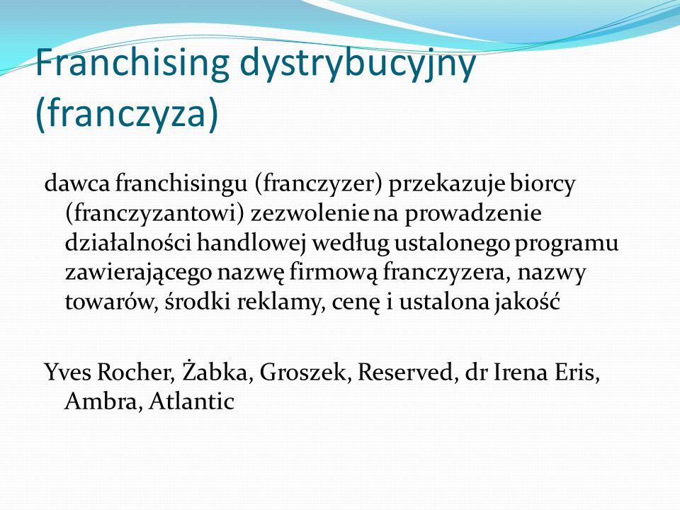 Franchising dystrybucyjny (franczyza) dawca franchisingu (franczyzer) przekazuje biorcy (franczyzantowi) zezwolenie na prowadzenie działalności handlo