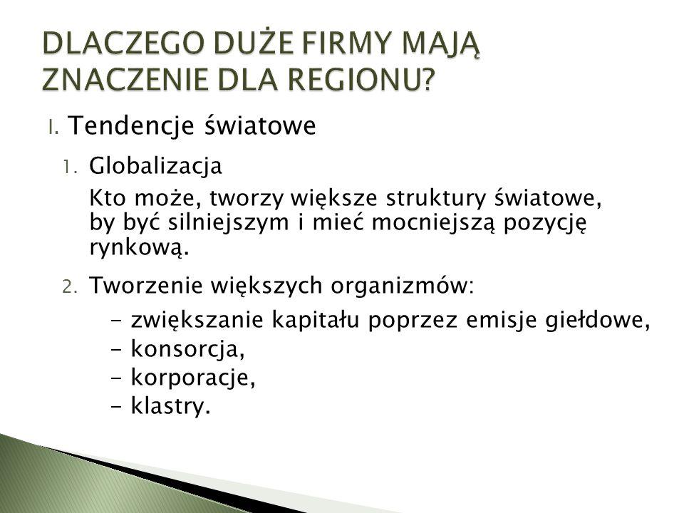 I. Tendencje światowe 1. Globalizacja Kto może, tworzy większe struktury światowe, by być silniejszym i mieć mocniejszą pozycję rynkową. 2. Tworzenie