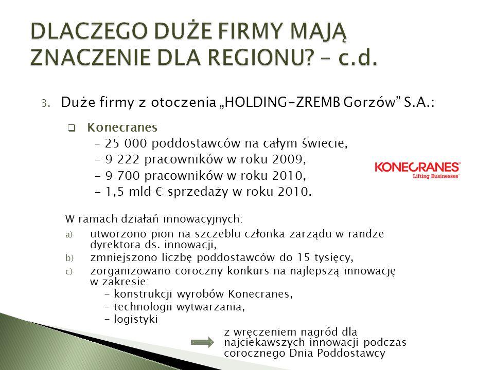 """3. Duże firmy z otoczenia """"HOLDING-ZREMB Gorzów"""" S.A.:  Konecranes – 25 000 poddostawców na całym świecie, - 9 222 pracowników w roku 2009, - 9 700 p"""