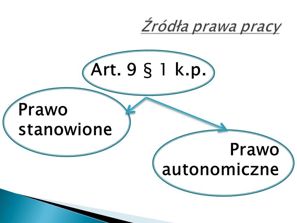 Art. 9 § 1 k.p. Prawo stanowione Prawo autonomiczne