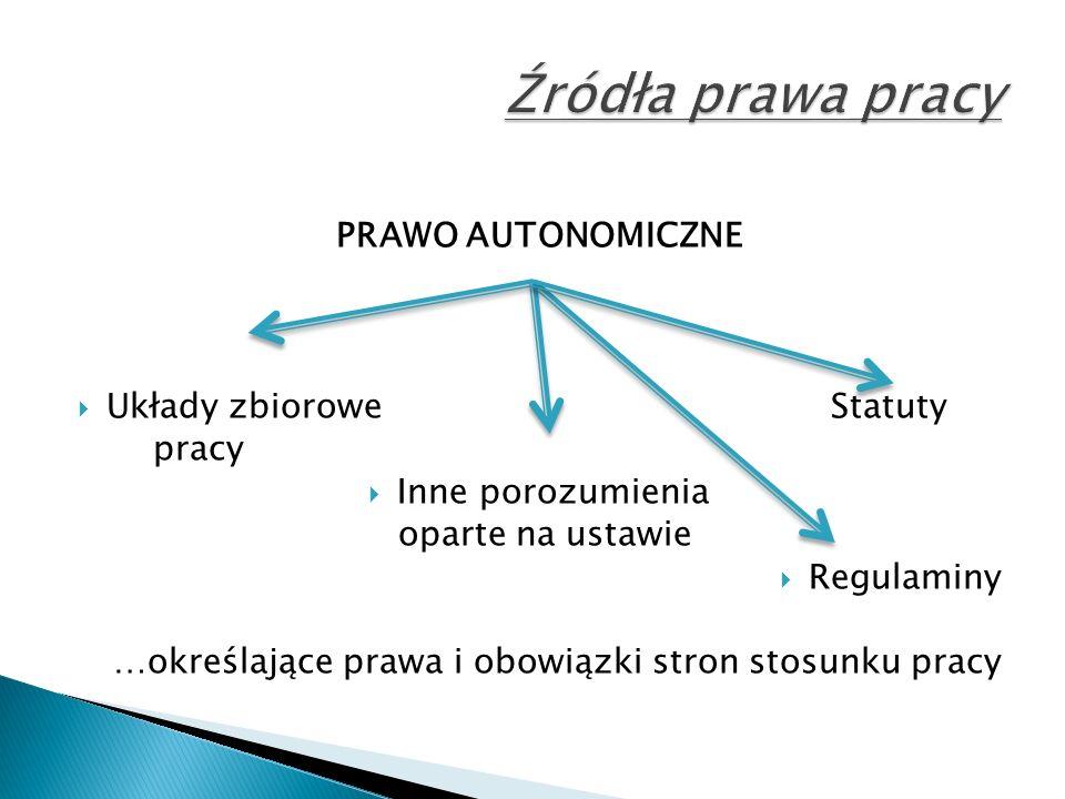 PRAWO AUTONOMICZNE  Układy zbiorowe Statuty pracy  Inne porozumienia oparte na ustawie  Regulaminy …określające prawa i obowiązki stron stosunku pracy