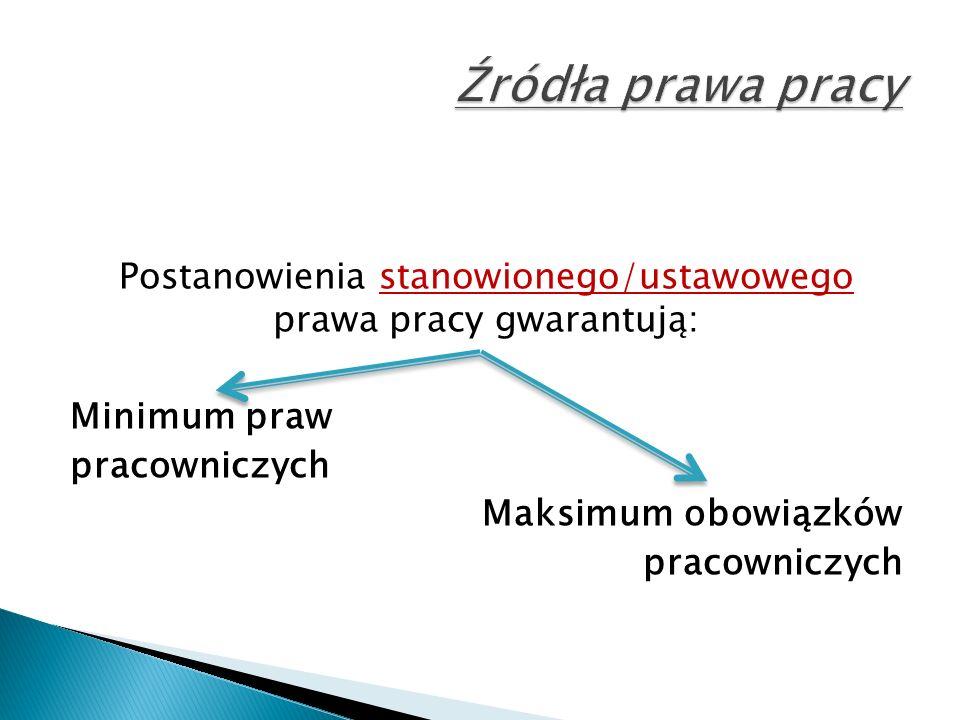 Postanowienia stanowionego/ustawowego prawa pracy gwarantują: Minimum praw pracowniczych Maksimum obowiązków pracowniczych