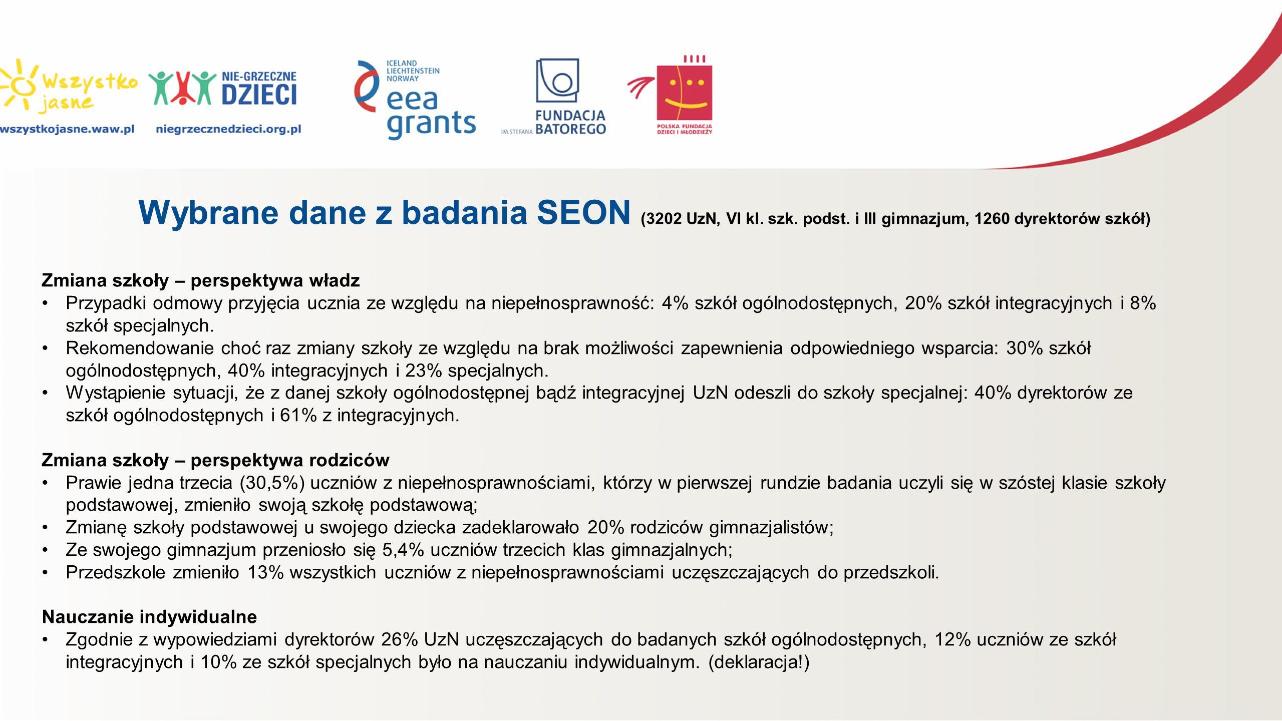 Wybrane dane z badania SEON (3202 UzN, VI kl. szk.