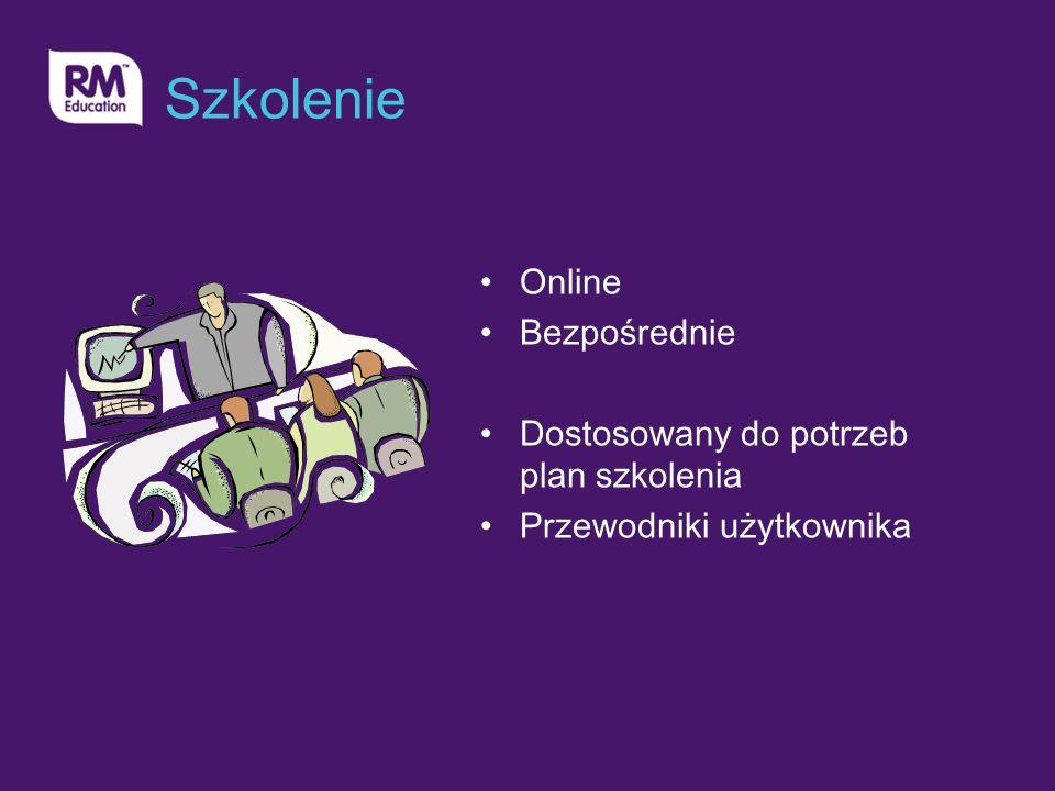 Szkolenie Online Bezpośrednie Dostosowany do potrzeb plan szkolenia Przewodnik i użytkownika