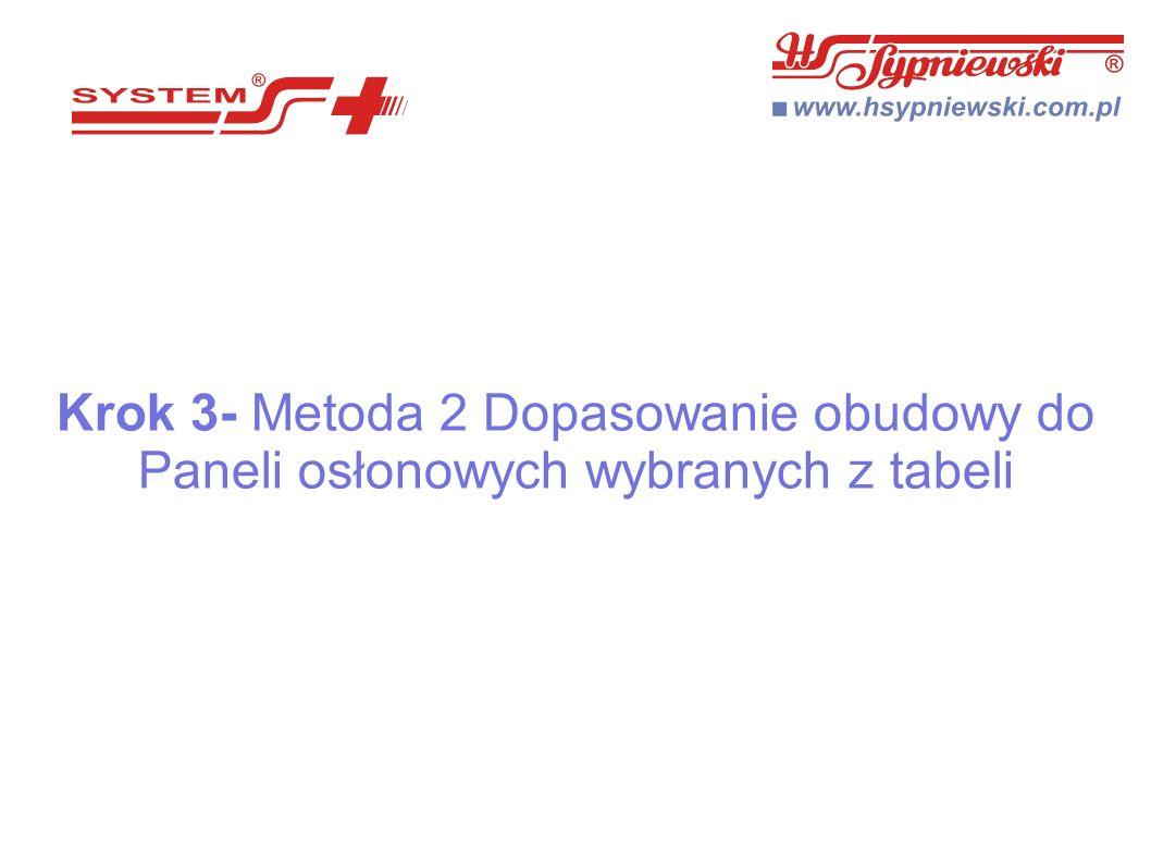 Krok 3- Metoda 2 Dopasowanie obudowy do Paneli osłonowych wybranych z tabeli