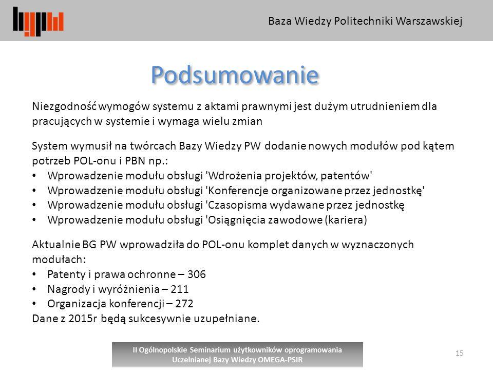 Baza Wiedzy Politechniki Warszawskiej 15 Podsumowanie Niezgodność wymogów systemu z aktami prawnymi jest dużym utrudnieniem dla pracujących w systemie i wymaga wielu zmian System wymusił na twórcach Bazy Wiedzy PW dodanie nowych modułów pod kątem potrzeb POL-onu i PBN np.: Wprowadzenie modułu obsługi Wdrożenia projektów, patentów Wprowadzenie modułu obsługi Konferencje organizowane przez jednostkę Wprowadzenie modułu obsługi Czasopisma wydawane przez jednostkę Wprowadzenie modułu obsługi Osiągnięcia zawodowe (kariera) Aktualnie BG PW wprowadziła do POL-onu komplet danych w wyznaczonych modułach: Patenty i prawa ochronne – 306 Nagrody i wyróżnienia – 211 Organizacja konferencji – 272 Dane z 2015r będą sukcesywnie uzupełniane.