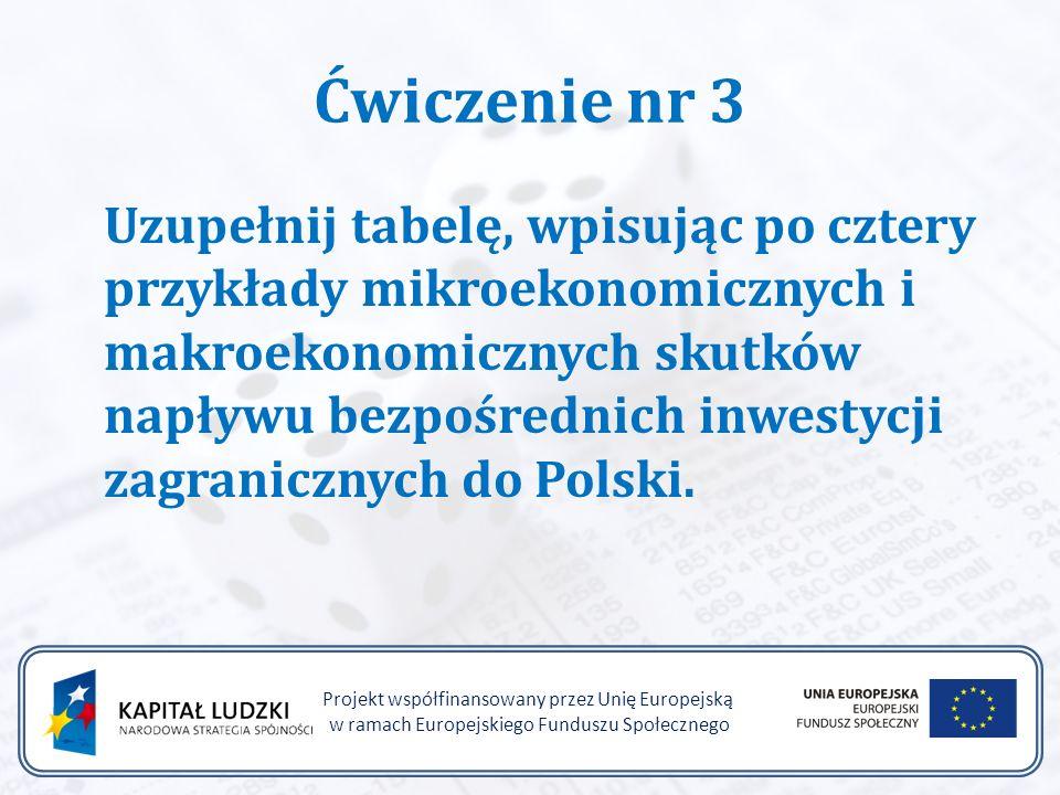 Ćwiczenie nr 3 Uzupełnij tabelę, wpisując po cztery przykłady mikroekonomicznych i makroekonomicznych skutków napływu bezpośrednich inwestycji zagranicznych do Polski.