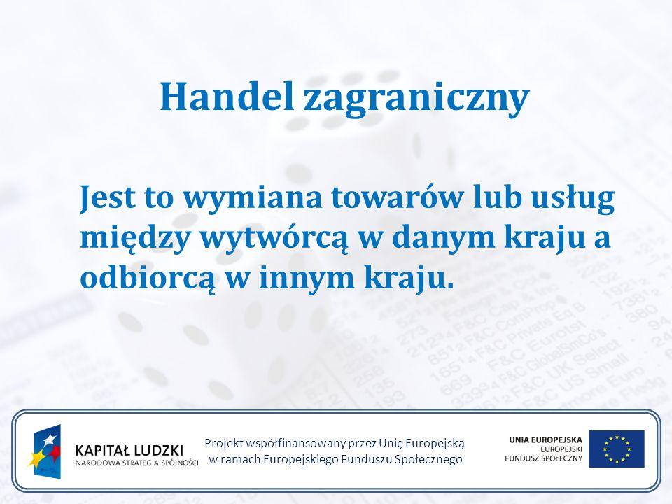 Ćwiczenie nr 2 Uzupełnij schemat, wpisując cechy korporacji międzynarodowej.