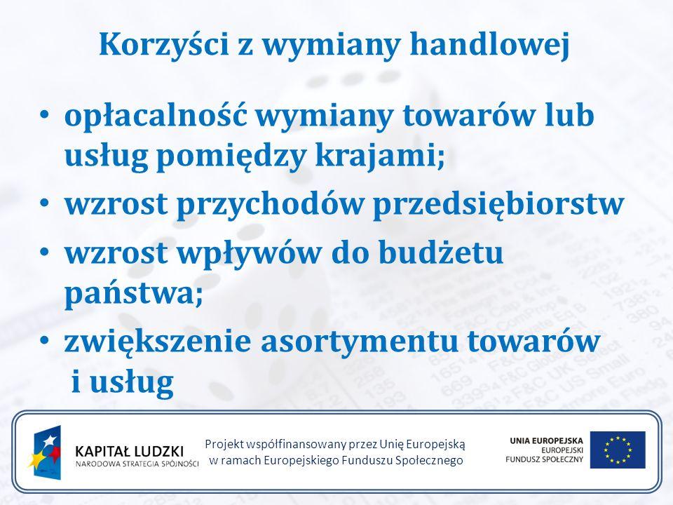 Korzyści z wymiany handlowej opłacalność wymiany towarów lub usług pomiędzy krajami; wzrost przychodów przedsiębiorstw wzrost wpływów do budżetu państwa; zwiększenie asortymentu towarów i usług Wyższa jakość i funkcjonalność sprzedawanych towarów Projekt współfinansowany przez Unię Europejską w ramach Europejskiego Funduszu Społecznego