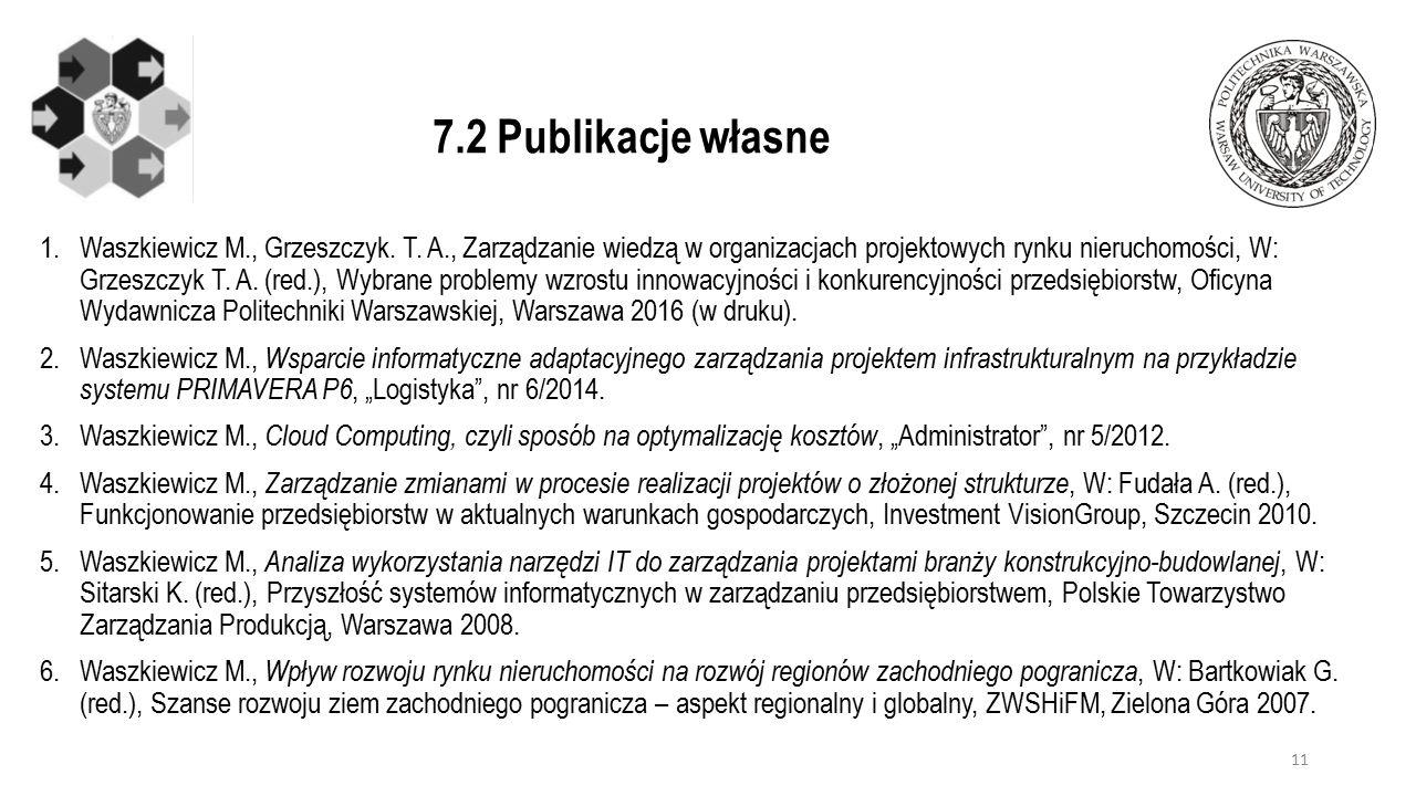 1.Waszkiewicz M., Grzeszczyk. T. A., Zarządzanie wiedzą w organizacjach projektowych rynku nieruchomości, W: Grzeszczyk T. A. (red.), Wybrane problemy