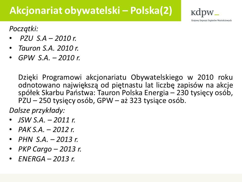 Akcjonariat obywatelski – Polska(2) Początki: PZU S.A – 2010 r.