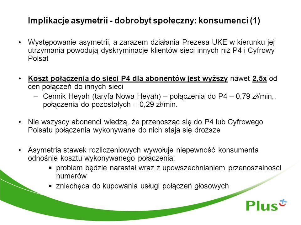 Implikacje asymetrii - dobrobyt społeczny: konsumenci (1) Występowanie asymetrii, a zarazem działania Prezesa UKE w kierunku jej utrzymania powodują dyskryminacje klientów sieci innych niż P4 i Cyfrowy Polsat Koszt połączenia do sieci P4 dla abonentów jest wyższy nawet 2,5x od cen połączeń do innych sieci –Cennik Heyah (taryfa Nowa Heyah) – połączenia do P4 – 0,79 zł/min,, połączenia do pozostałych – 0,29 zł/min.