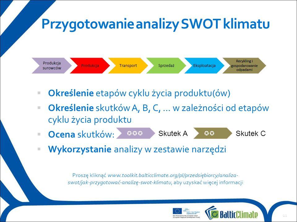 11 Przygotowanie analizy SWOT klimatu  Określenie etapów cyklu życia produktu(ów)  Określenie skutków A, B, C, … w zależności od etapów cyklu życia produktu  Ocena skutków:  Wykorzystanie analizy w zestawie narzędzi Proszę kliknąć www.toolkit.balticclimate.org/pl/przedsiębiorcy/analiza- swot/jak-przygotować-analizę-swot-klimatu, aby uzyskać więcej informacji Skutek ASkutek C
