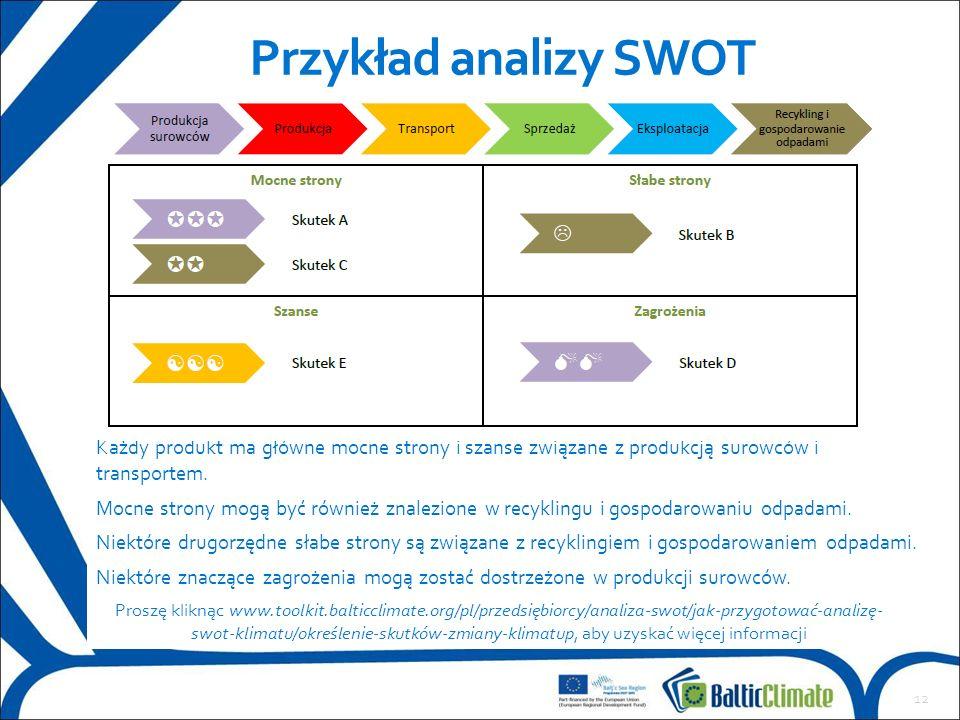 12 Przykład analizy SWOT Każdy produkt ma główne mocne strony i szanse związane z produkcją surowców i transportem.