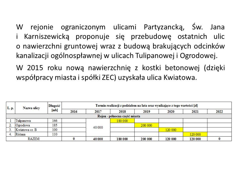 W rejonie ograniczonym ulicami Partyzancką, Św. Jana i Karniszewicką proponuje się przebudowę ostatnich ulic o nawierzchni gruntowej wraz z budową bra