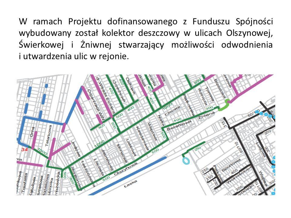 W ramach Projektu dofinansowanego z Funduszu Spójności wybudowany został kolektor deszczowy w ulicach Olszynowej, Świerkowej i Żniwnej stwarzający moż