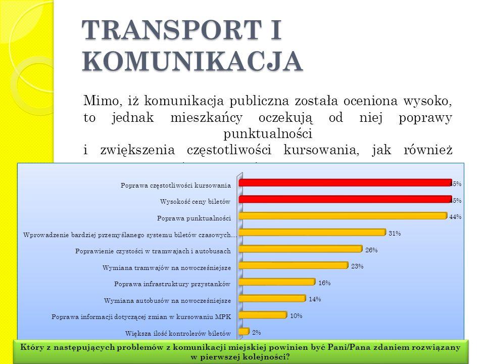 TRANSPORT I KOMUNIKACJA Mimo, iż komunikacja publiczna została oceniona wysoko, to jednak mieszkańcy oczekują od niej poprawy punktualności i zwiększenia częstotliwości kursowania, jak również zmiany wysokości cen biletów.