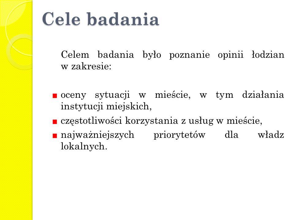 Próba badawcza 1171 dorosłych mieszkańców Łodzi