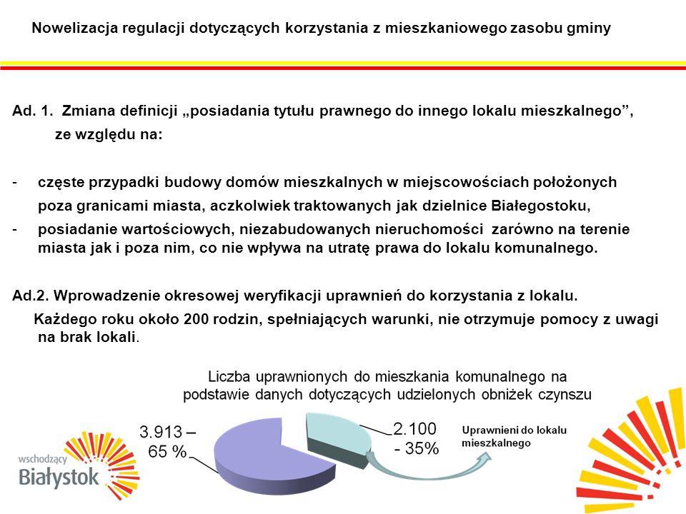 Nowelizacja regulacji dotyczących korzystania z mieszkaniowego zasobu gminy Ad.