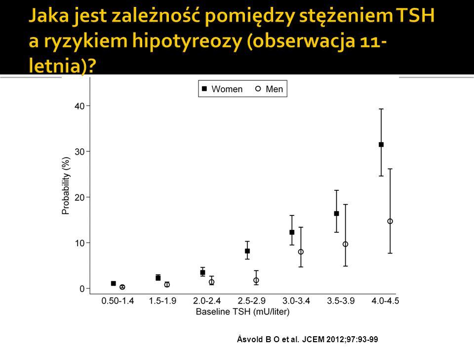 Åsvold B O et al. JCEM 2012;97:93-99