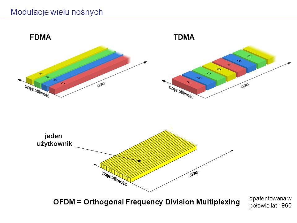 Modulacje wielu nośnych FDMATDMA OFDM = Orthogonal Frequency Division Multiplexing jeden użytkownik opatentowana w połowie lat 1960
