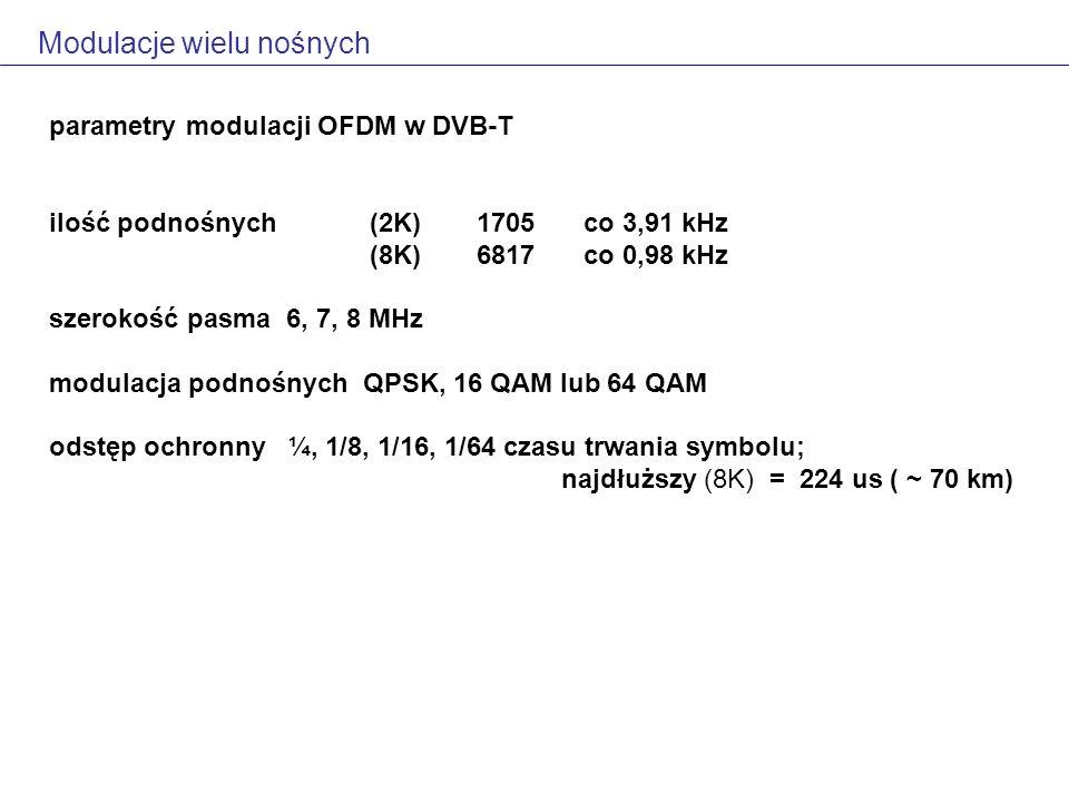 parametry modulacji OFDM w DVB-T ilość podnośnych (2K) 1705co 3,91 kHz (8K)6817co 0,98 kHz szerokość pasma 6, 7, 8 MHz modulacja podnośnych QPSK, 16 QAM lub 64 QAM odstęp ochronny ¼, 1/8, 1/16, 1/64 czasu trwania symbolu; najdłuższy (8K) = 224 us ( ~ 70 km) Modulacje wielu nośnych