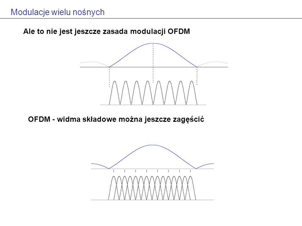 Modulacje wielu nośnych Ale to nie jest jeszcze zasada modulacji OFDM OFDM - widma składowe można jeszcze zagęścić