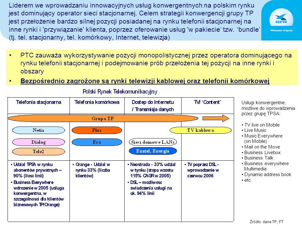 Liderem we wprowadzaniu innowacyjnych usług konwergentnych na polskim rynku jest dominujący operator sieci stacjonarnej.