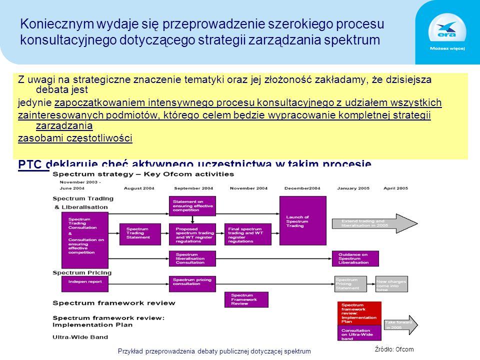 Koniecznym wydaje się przeprowadzenie szerokiego procesu konsultacyjnego dotyczącego strategii zarządzania spektrum Z uwagi na strategiczne znaczenie tematyki oraz jej złożoność zakładamy, że dzisiejsza debata jest jedynie zapoczątkowaniem intensywnego procesu konsultacyjnego z udziałem wszystkich zainteresowanych podmiotów, którego celem będzie wypracowanie kompletnej strategii zarządzania zasobami częstotliwości PTC deklaruje chęć aktywnego uczestnictwa w takim procesie Przykład przeprowadzenia debaty publicznej dotyczącej spektrum Źródło: Ofcom