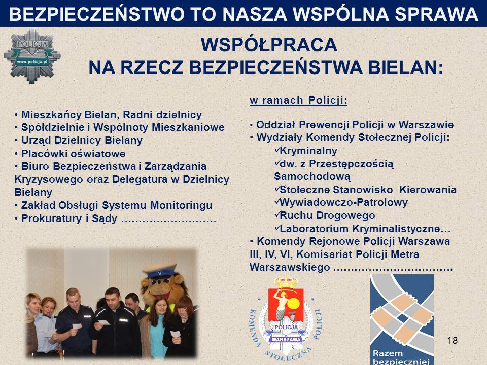 WSPÓŁPRACA NA RZECZ BEZPIECZEŃSTWA BIELAN: 18 BEZPIECZEŃSTWO TO NASZA WSPÓLNA SPRAWA w ramach Policji : Oddział Prewencji Policji w Warszawie Wydziały