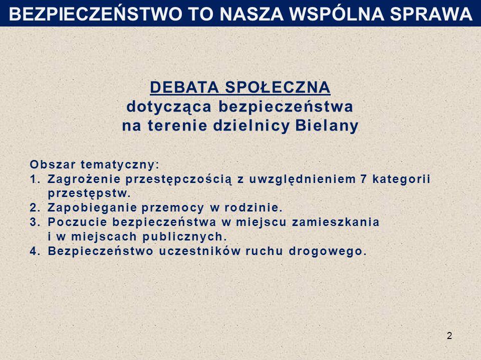 DEBATA SPOŁECZNA dotycząca bezpieczeństwa na terenie dzielnicy Bielany Obszar tematyczny: 1.Zagrożenie przestępczością z uwzględnieniem 7 kategorii przestępstw.