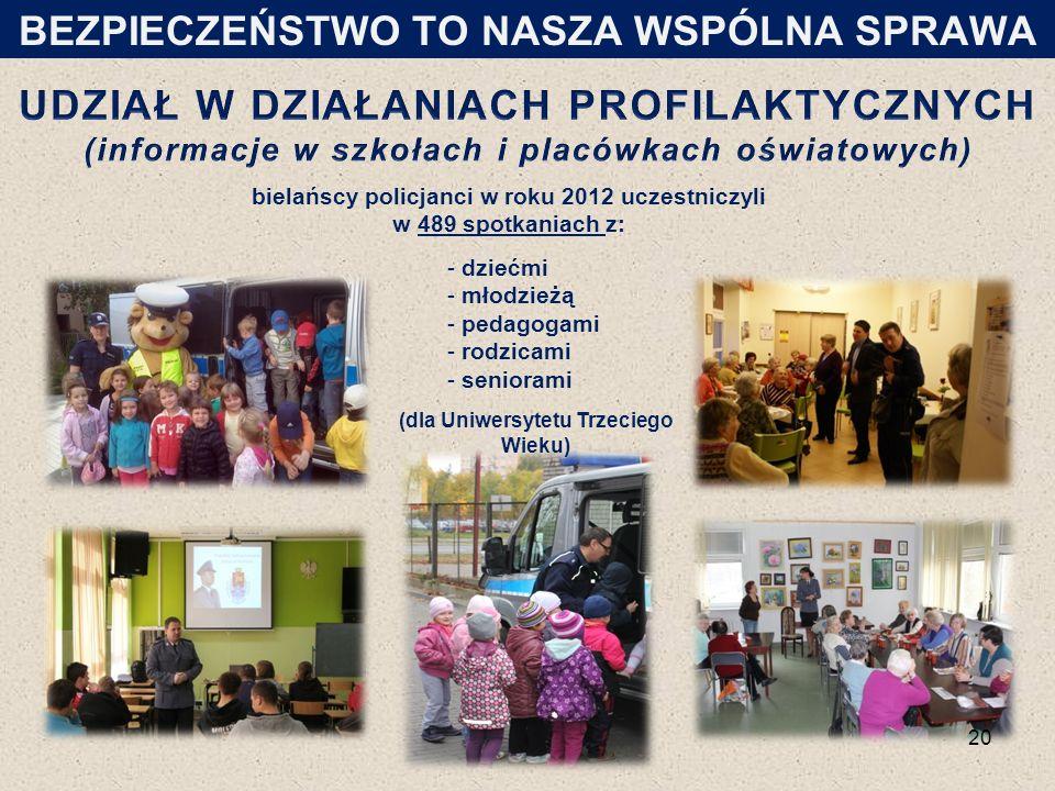 bielańscy policjanci w roku 2012 uczestniczyli w 489 spotkaniach z: - dziećmi - młodzieżą - pedagogami - rodzicami - seniorami 20 BEZPIECZEŃSTWO TO NA
