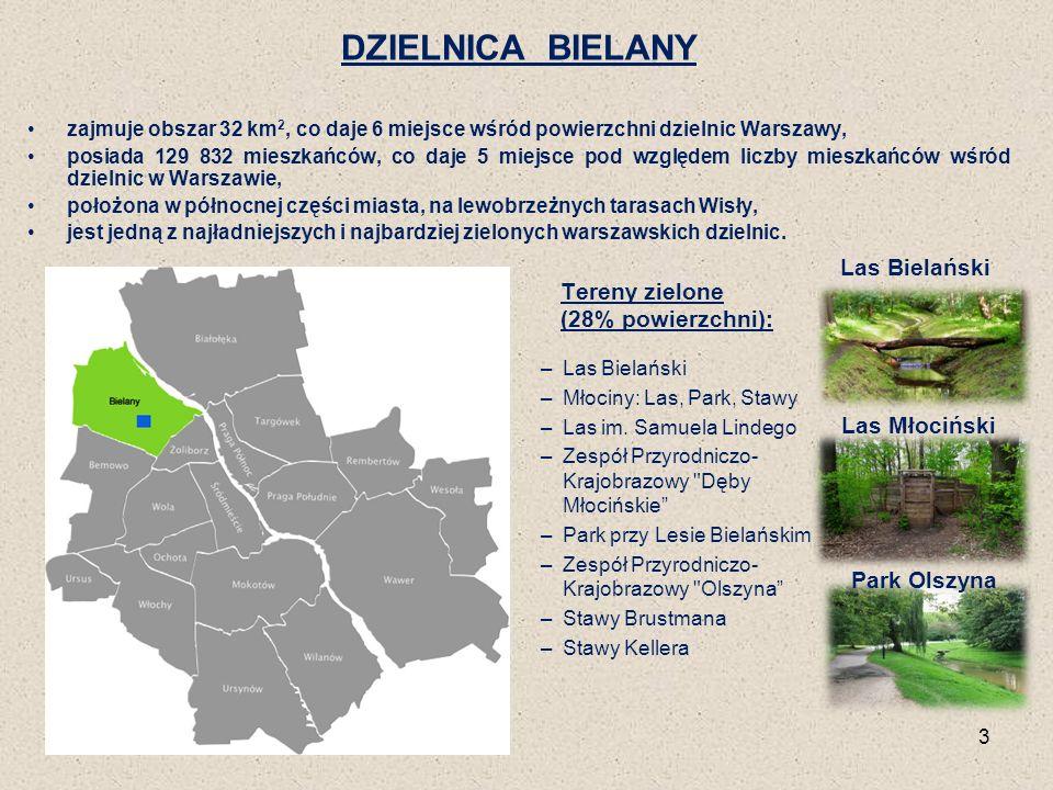 DZIELNICA BIELANY zajmuje obszar 32 km 2, co daje 6 miejsce wśród powierzchni dzielnic Warszawy, posiada 129 832 mieszkańców, co daje 5 miejsce pod wz