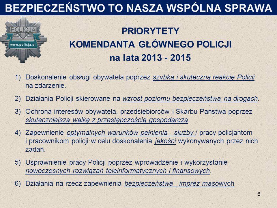 PRIORYTETY KOMENDANTA GŁÓWNEGO POLICJI na lata 2013 - 2015 1)Doskonalenie obsługi obywatela poprzez szybką i skuteczną reakcję Policji na zdarzenie. 2