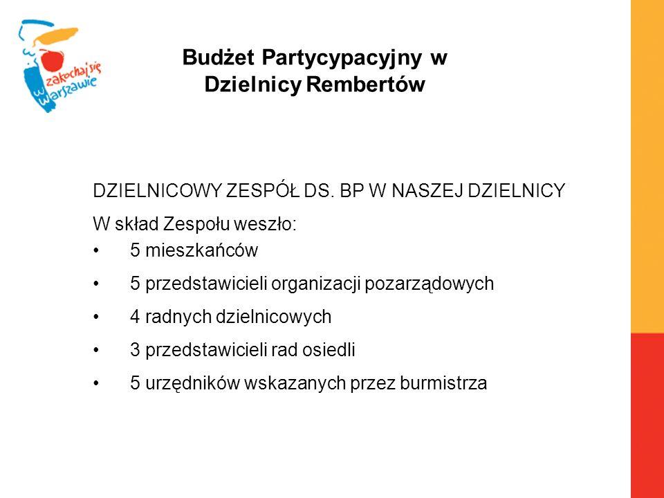 Warszawa, 6.04.2010 r. Budżet Partycypacyjny w Dzielnicy Rembertów DZIELNICOWY ZESPÓŁ DS.