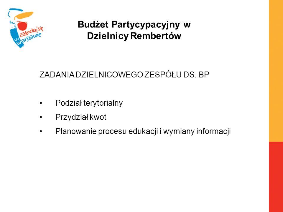 Warszawa, 6.04.2010 r. Podział terytorialny Dzielnicy Rembertów. Proponowany podział terytorialny.