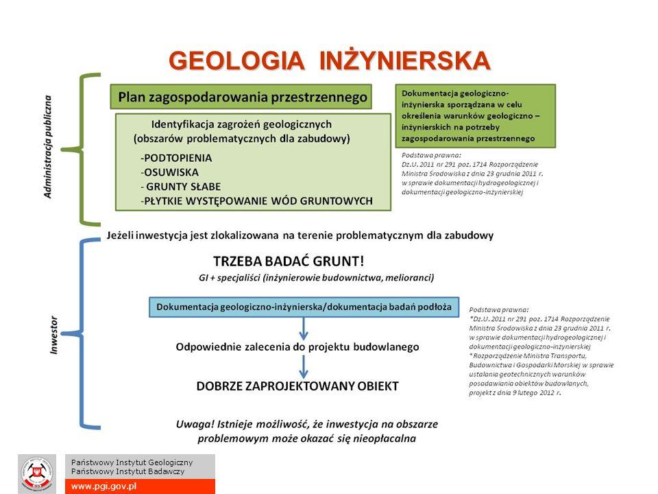 www.pgi.gov.pl Państwowy Instytut Geologiczny Państwowy Instytut Badawczy GEOLOGIA INŻYNIERSKA