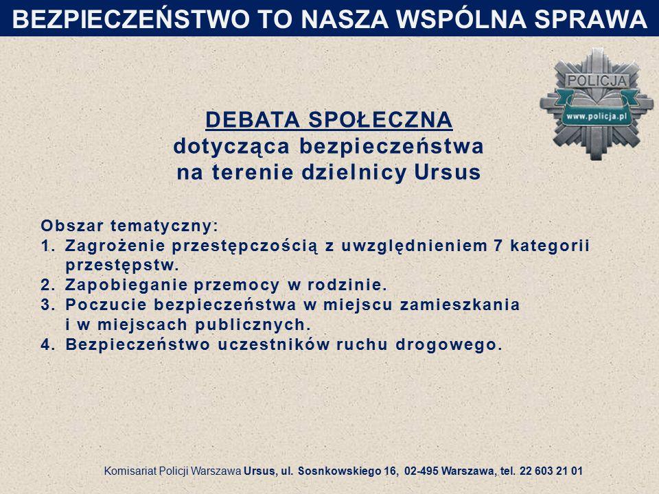 DEBATA SPOŁECZNA dotycząca bezpieczeństwa na terenie dzielnicy Ursus Obszar tematyczny: 1.Zagrożenie przestępczością z uwzględnieniem 7 kategorii przestępstw.