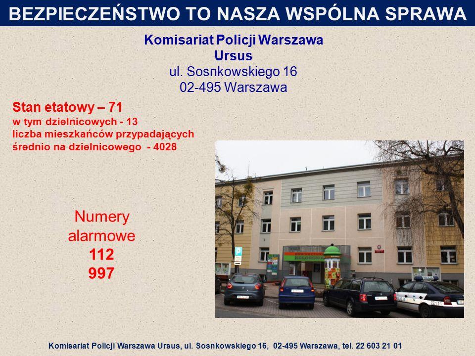 SŁUŻBA NA RZECZ BEZPIECZEŃSTWA W roku 2012 teren Dzielnicy Ursus patrolowało: 5831 policjantów z Ursusa (średnio 16 funkcjonariuszy dziennie), 388 policjantów Oddziału Prewencji Policji w Warszawie, 415 policjantów Wydziału Ruchu Drogowego, 426 policjantów w ramach służb ponadnormatywnych na kwotę ponadto współpracowaliśmy z: 85200 zł., których koszt został sfinansowany ze środków Miasta Stołecznego Warszawy, ponadto współpracowaliśmy z: 307 funkcjonariuszami Straży Miejskiej.