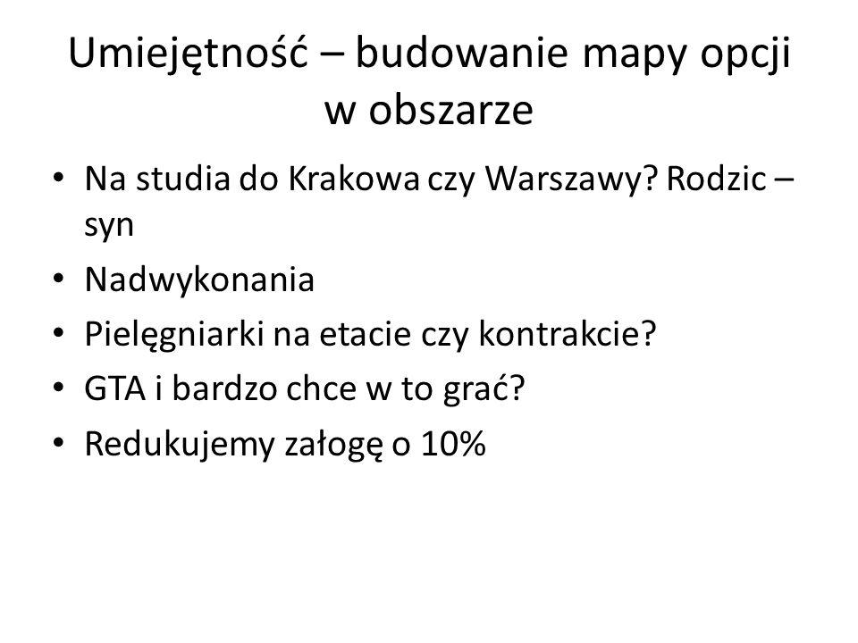 Umiejętność – budowanie mapy opcji w obszarze Na studia do Krakowa czy Warszawy.