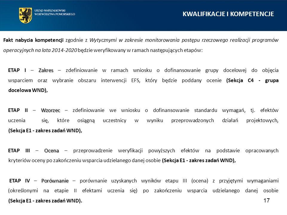 17 KWALIFIKACJE I KOMPETENCJE Fakt nabycia kompetencji zgodnie z Wytycznymi w zakresie monitorowania postępu rzeczowego realizacji programów operacyjnych na lata 2014-2020 będzie weryfikowany w ramach następujących etapów: Zakres ETAP I – Zakres – zdefiniowanie w ramach wniosku o dofinansowanie grupy docelowej do objęcia wsparciem oraz wybranie obszaru interwencji EFS, który będzie poddany ocenie (Sekcja C4 - grupa docelowa WND), Wzorzec ETAP II – Wzorzec – zdefiniowanie we wniosku o dofinansowanie standardu wymagań, tj.