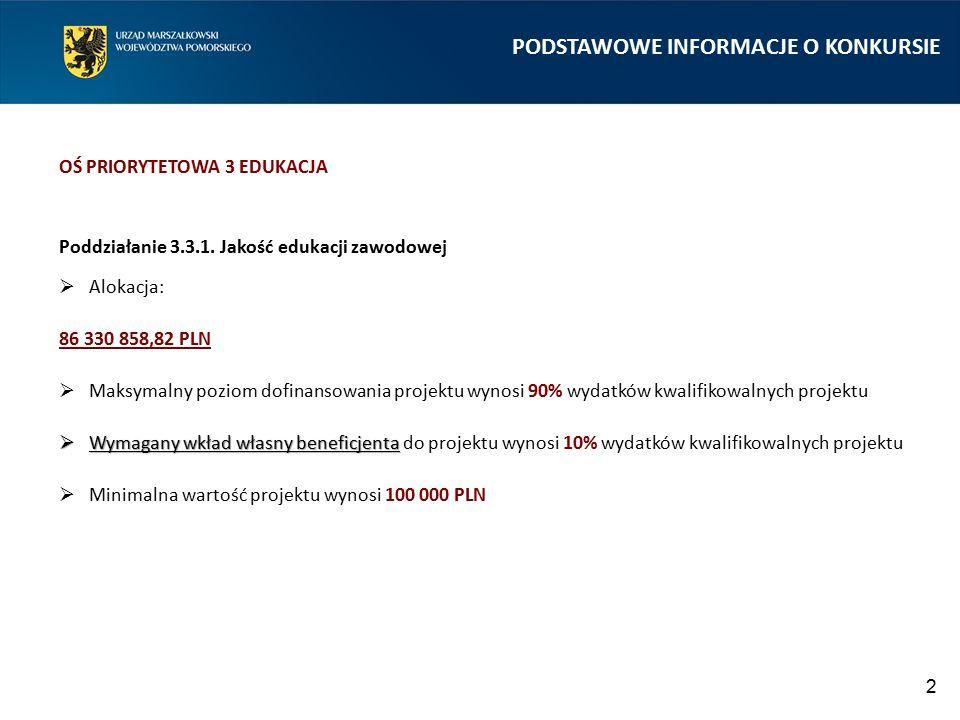 PODSTAWOWE INFORMACJE O KONKURSIE KONKURS NA PROJEKTY ZINTEGROWANE z projektami realizowanymi w ramach Działania 4.1.