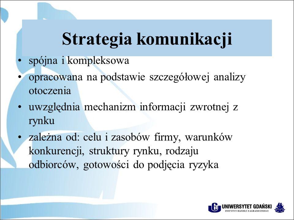 Strategia komunikacji spójna i kompleksowa opracowana na podstawie szczegółowej analizy otoczenia uwzględnia mechanizm informacji zwrotnej z rynku zależna od: celu i zasobów firmy, warunków konkurencji, struktury rynku, rodzaju odbiorców, gotowości do podjęcia ryzyka