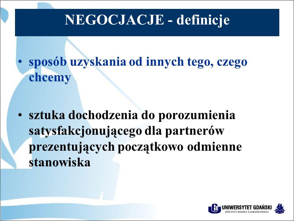 NEGOCJACJE - definicje sposób uzyskania od innych tego, czego chcemy sztuka dochodzenia do porozumienia satysfakcjonującego dla partnerów prezentujących początkowo odmienne stanowiska