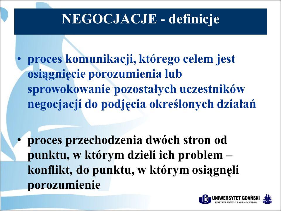 NEGOCJACJE - definicje proces komunikacji, którego celem jest osiągnięcie porozumienia lub sprowokowanie pozostałych uczestników negocjacji do podjęcia określonych działań proces przechodzenia dwóch stron od punktu, w którym dzieli ich problem – konflikt, do punktu, w którym osiągnęli porozumienie