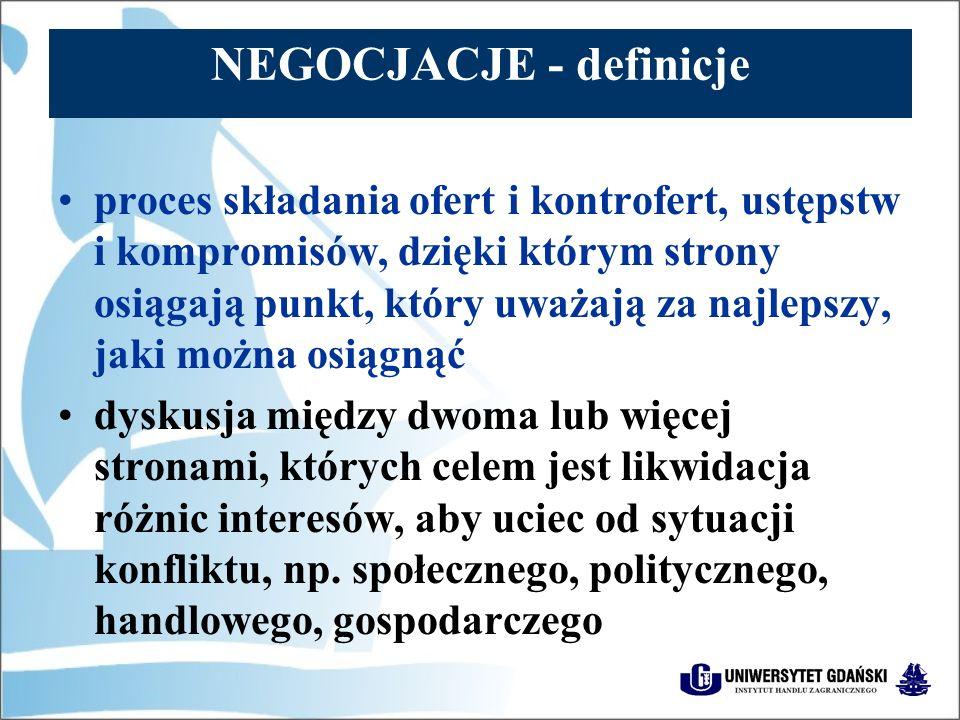 NEGOCJACJE - definicje proces składania ofert i kontrofert, ustępstw i kompromisów, dzięki którym strony osiągają punkt, który uważają za najlepszy, jaki można osiągnąć dyskusja między dwoma lub więcej stronami, których celem jest likwidacja różnic interesów, aby uciec od sytuacji konfliktu, np.