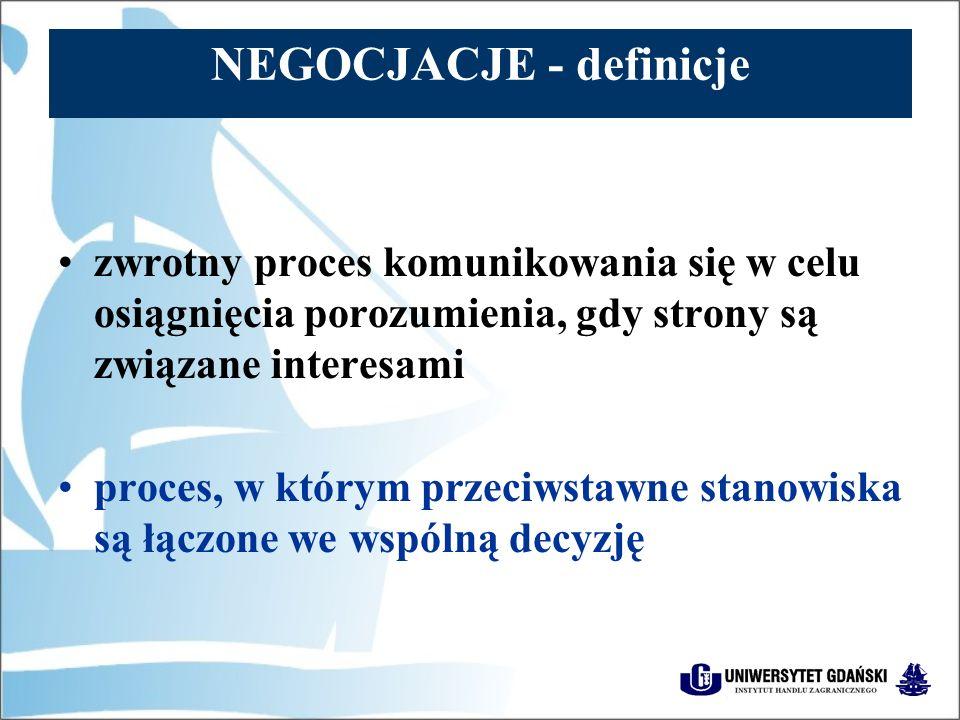 NEGOCJACJE - definicje zwrotny proces komunikowania się w celu osiągnięcia porozumienia, gdy strony są związane interesami proces, w którym przeciwstawne stanowiska są łączone we wspólną decyzję